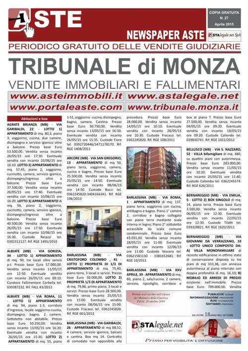 Monza aprile 2015