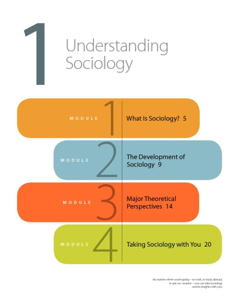 Chapter 1 - VIU Sociology