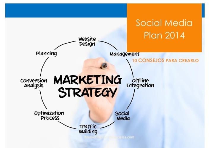 SOCIAL MEDIA PLAN 2014