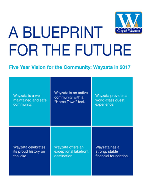 Copy of City of Wayzata Strategic Plan