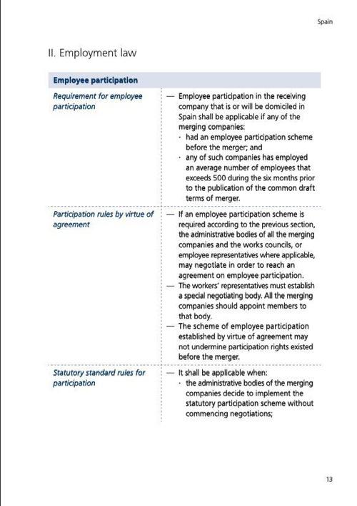 CrossB_Spain_Employment Law
