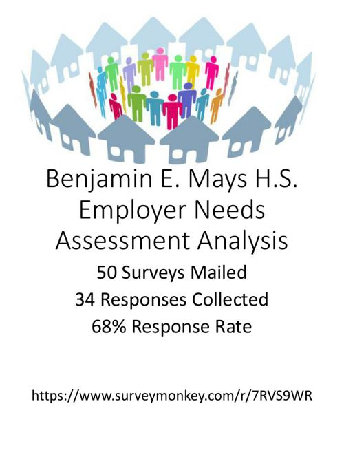 Employer Needs Assessment Results