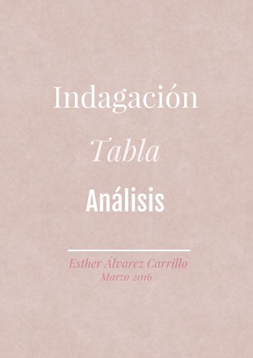Indagación, Tabla y Análisis (valores y antivalores)
