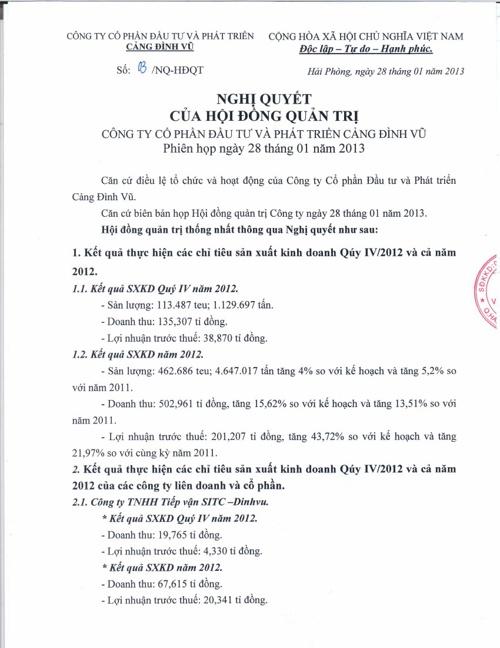 Nghi quyet HDQT 28/1/2013