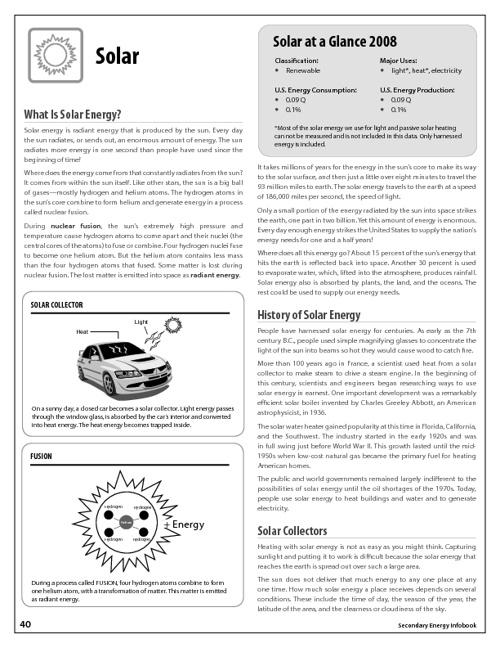 Solar Student Handbook