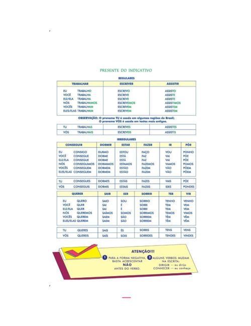 tablas de conjugación