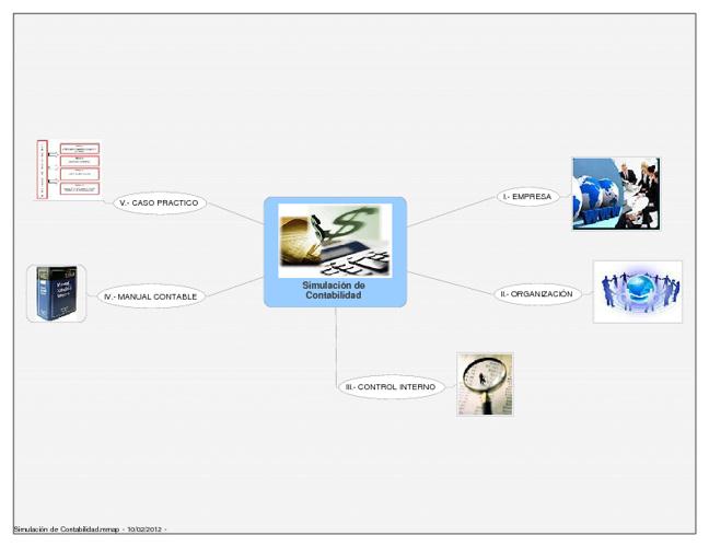 simulacion de contabilidad (temario)