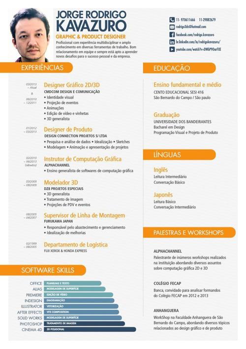 Rodrigo CV