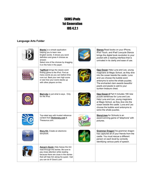 iPod Apps for SKMS iPods