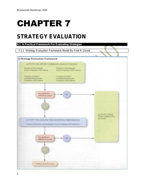 PB702- CHAPTER 7: STRATEGY EVALUATION