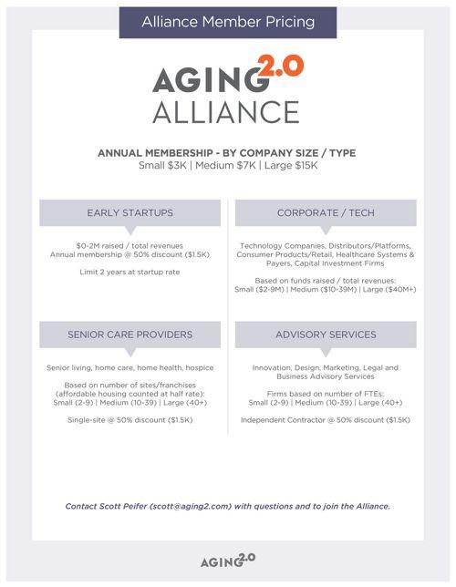 Alliance Membership Pricing 2016