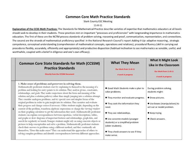 Stark Co ESC CCSSM Practices 11-08-11