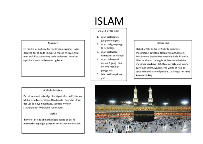 Islamplakater