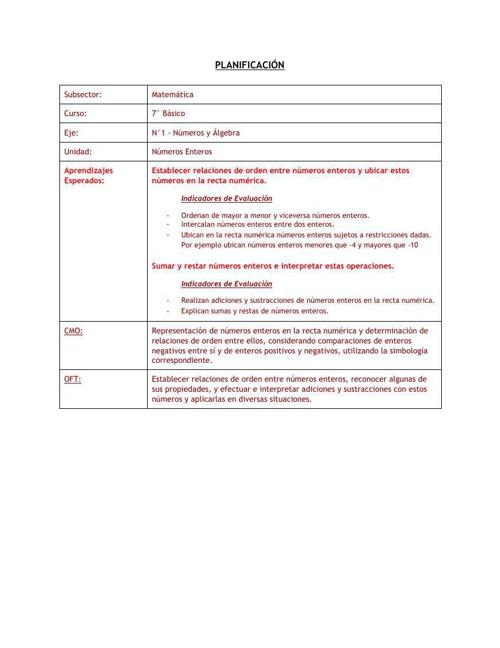 Planificación de Matemática, 7° básico, Números y Álgebra, Prof.