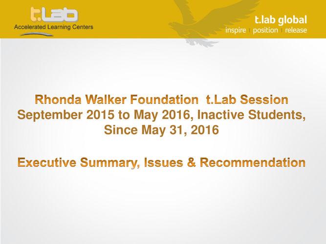 TLAB RWF Executive Summary_Inactive RWF Students
