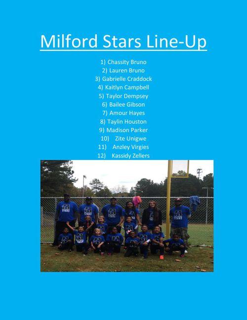 Milford Stars Line Up