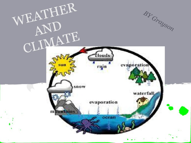 Weather and Climite