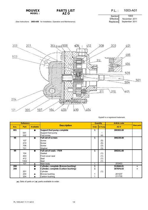 Mouvex AZ Parts List