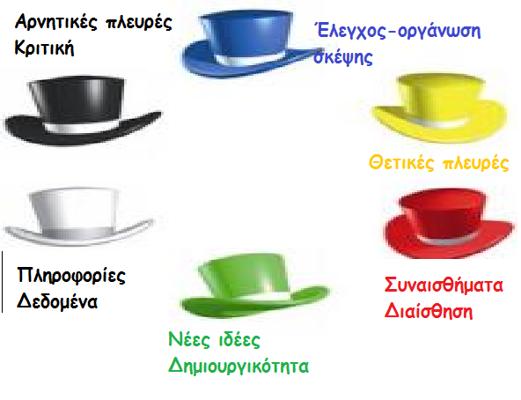 Copy (2) of τα καπέλα της σκέψης