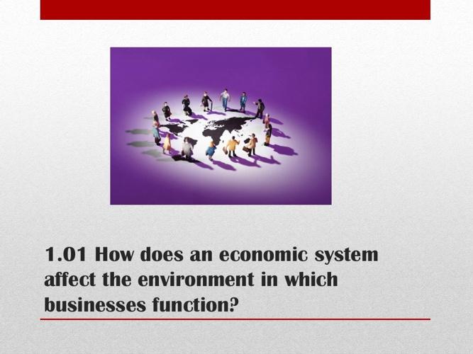 1.01 Basic Economics
