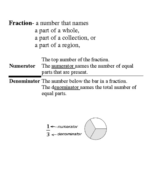 Fractions -5th Grade