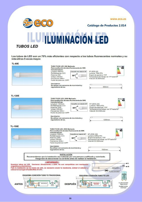 IluminacionLED2014
