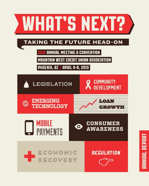 What's Next: Taking the Future Head-On