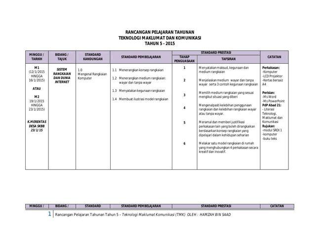 RPT-KSSR-Tahun-5-Teknologi-Maklumat-Dan-Komunikasi edit 4