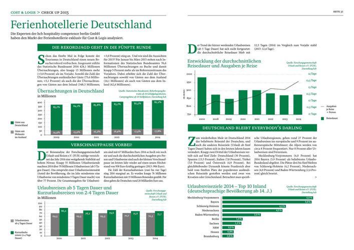 Cost & Logis CheckUp 2015 - Deutschlands Ferienhotellerie - hcb