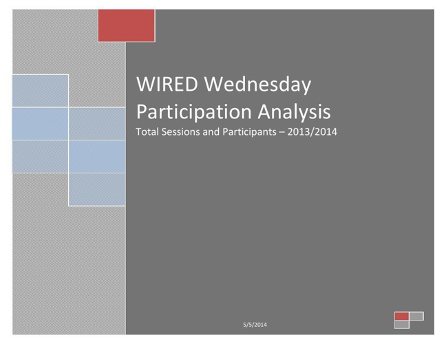 WIRED Wednesday Total Sessions and Participants 2013-2014