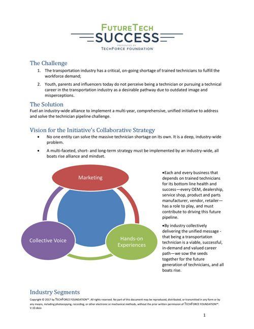 FutureTech Success Campaign Strategy