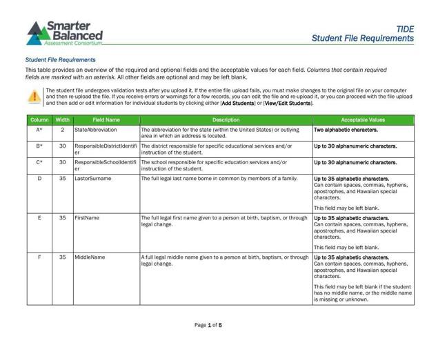Smarter_StudentFileRequirements