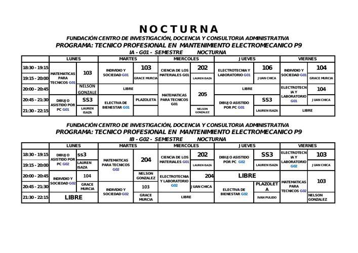 HORARIOS ELECTROMECANICA 2015-2