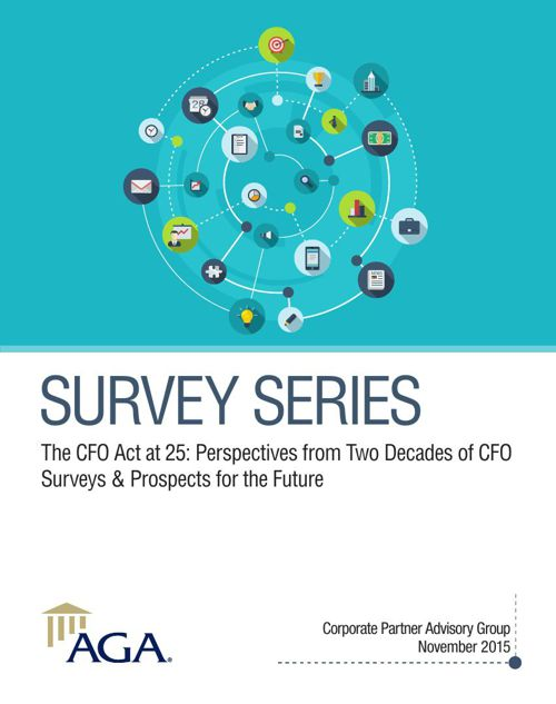 CFO Survey November 2015 Perspectives from Two Decades of CFO Su