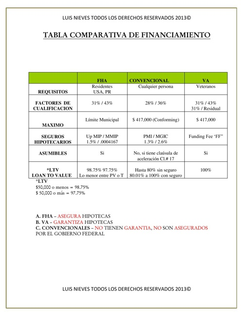 tabla finanzas y ff 2013