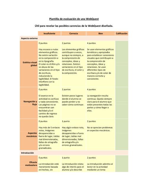 Plantilla de Evaluación de una Webquest