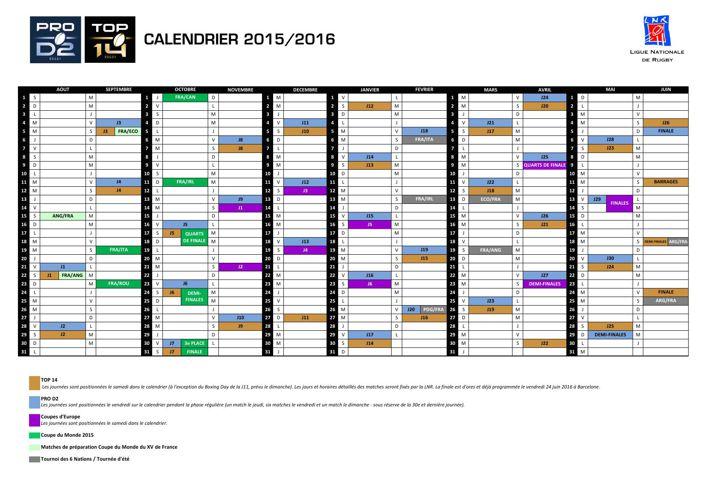Rugby : calendrier saison 2015/2016 TOP 14 et PRO D2