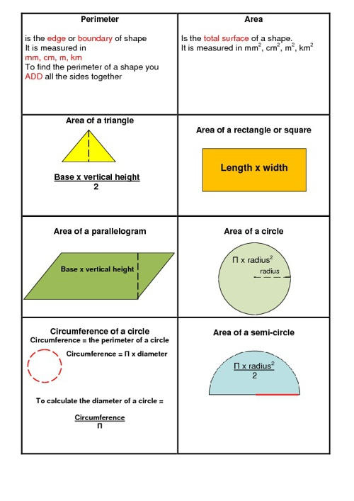 GCSE Maths Unit 3 Revision Guide
