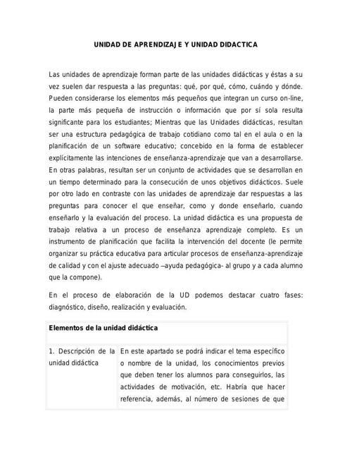 UNIDAD DE APRENDIZAJE Y UNIDAD DIDACTICA