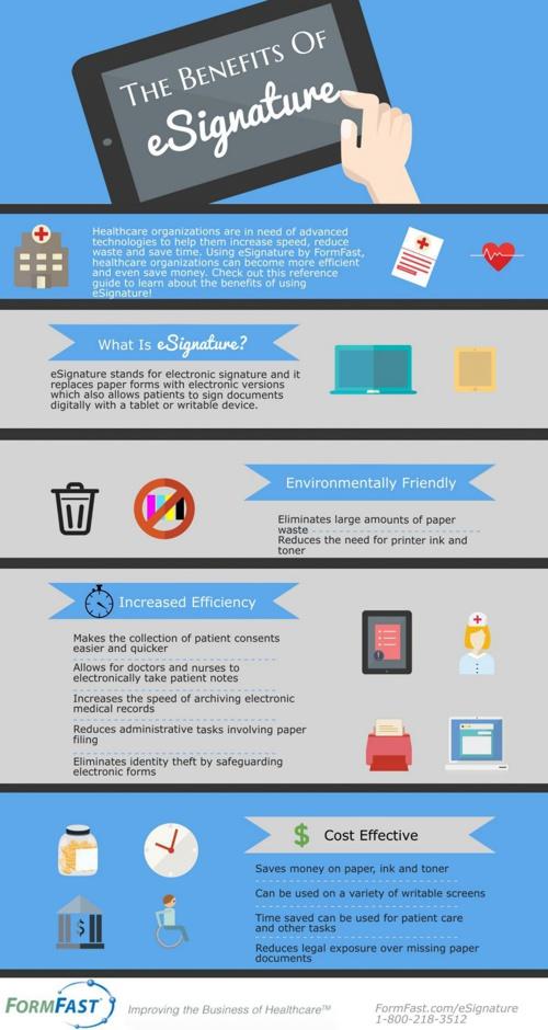 The Benefits of eSignature