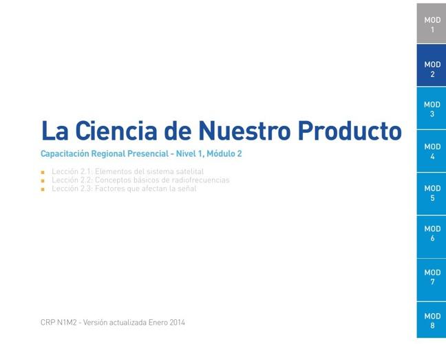 Módulo 2 - La Ciencia de Nuestro Producto