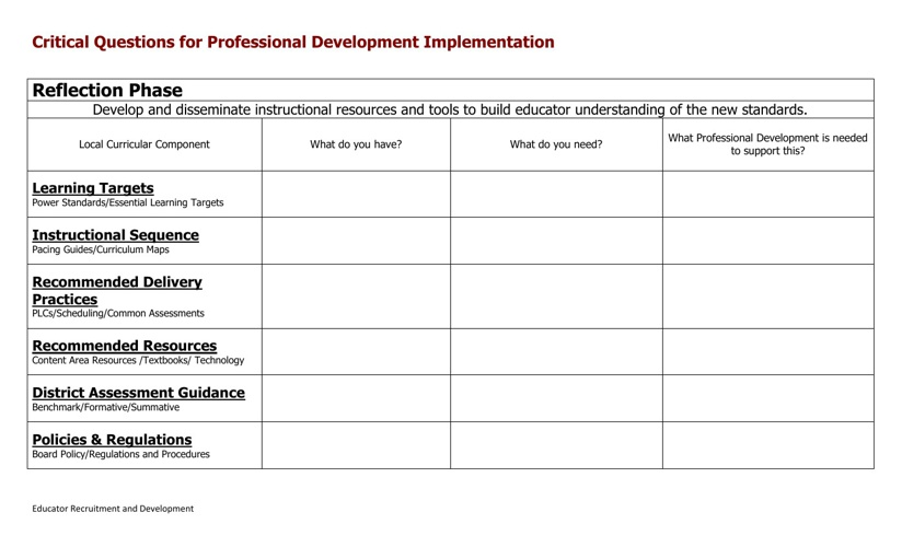 Professional Development Implementation Guide