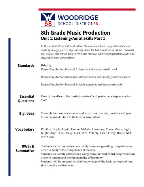 8th Grade Music Production