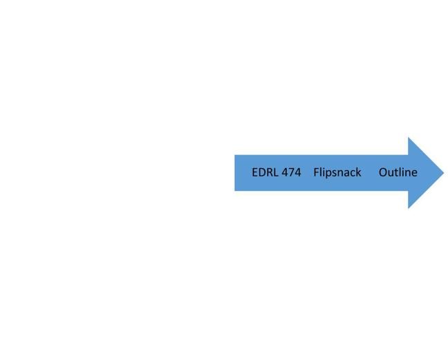 EDRL 474 Flipsnack Outline