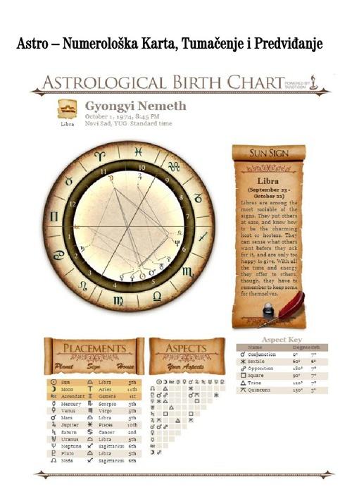 Novogodišnja Astro-Numerologija
