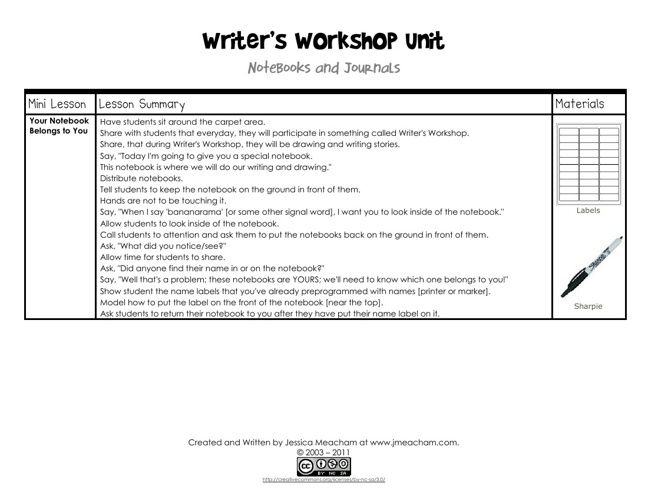 Writer's Workshop~Notebooks and Journals