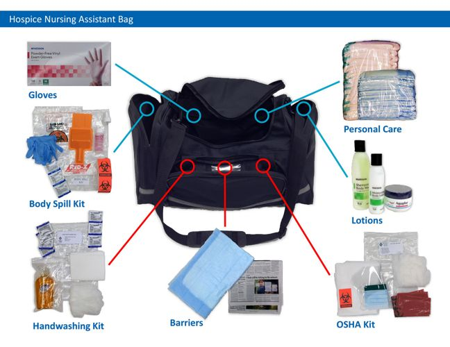 Clinical Bags