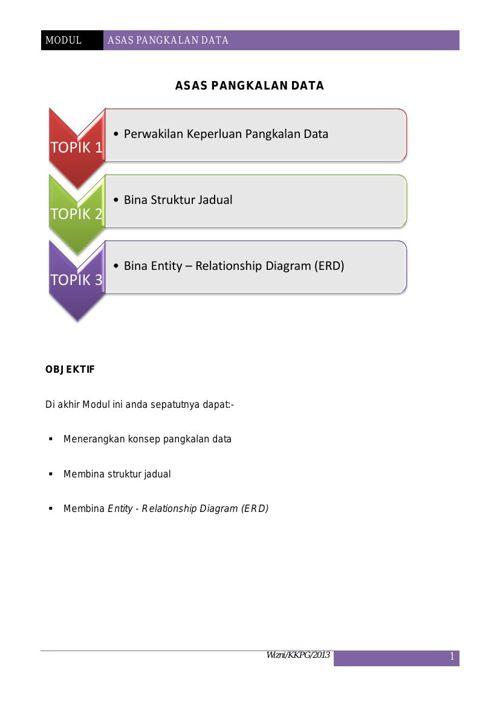 modul asas pangkalan data