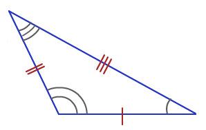 scalene-triangle