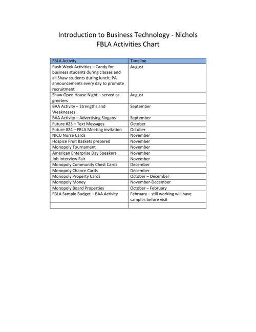 Nichols FBLA Projects